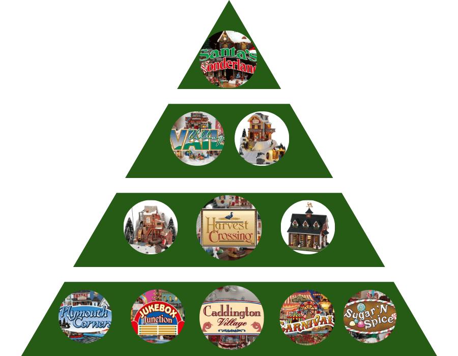 piramide della collezione harvest crossing